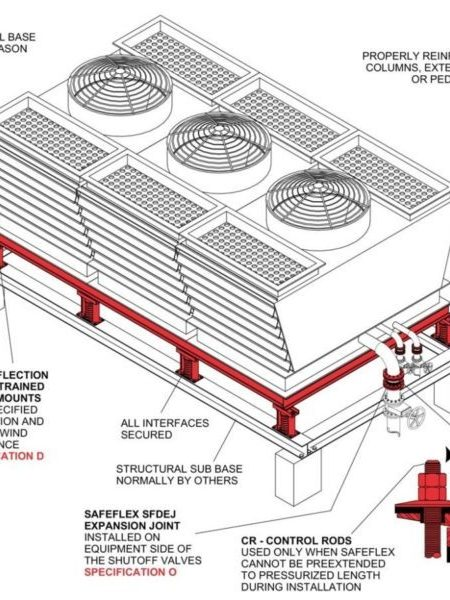 Cooling Towers | Mason Industries